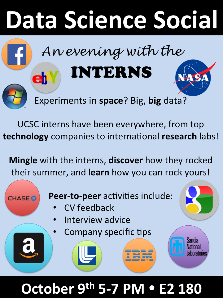 Data Science Social: An Evening With The Interns | Jack Baskin
