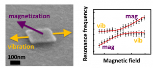 Laboratory images of the nanomagnet sample and results