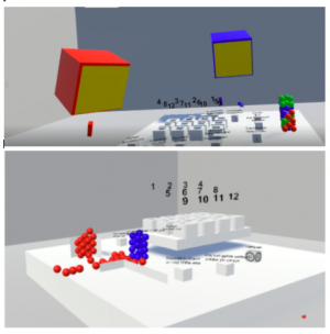 The red and blue cubes and sticks are highly abstracted avatars of two participants in a task that involves ranking items (by arranging them in the tray in the center of the table). The colored spheres are a shared data visualization that is part of the social augmentation.